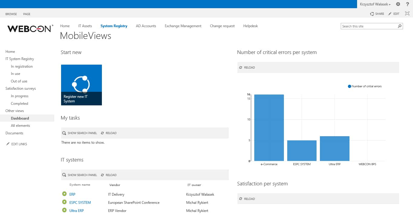 IT system registry SharePoint dashboard