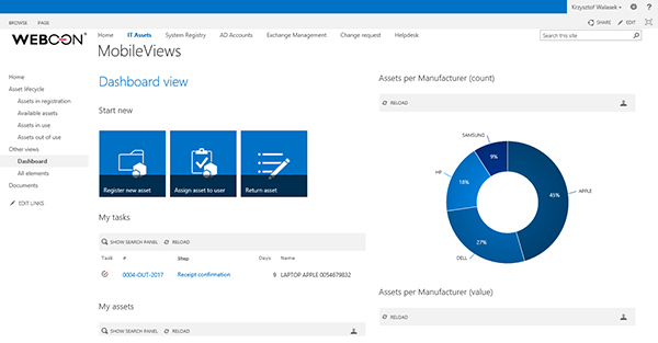 IT Asset Management SharePoint user dashboard