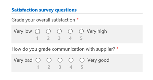 IT system SharePoint satisfaction survey
