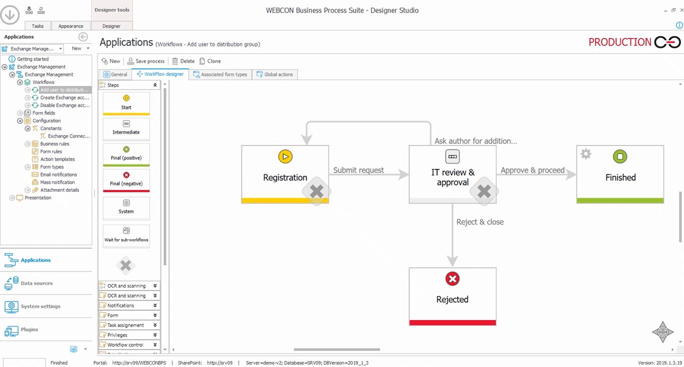 change-management-workflow